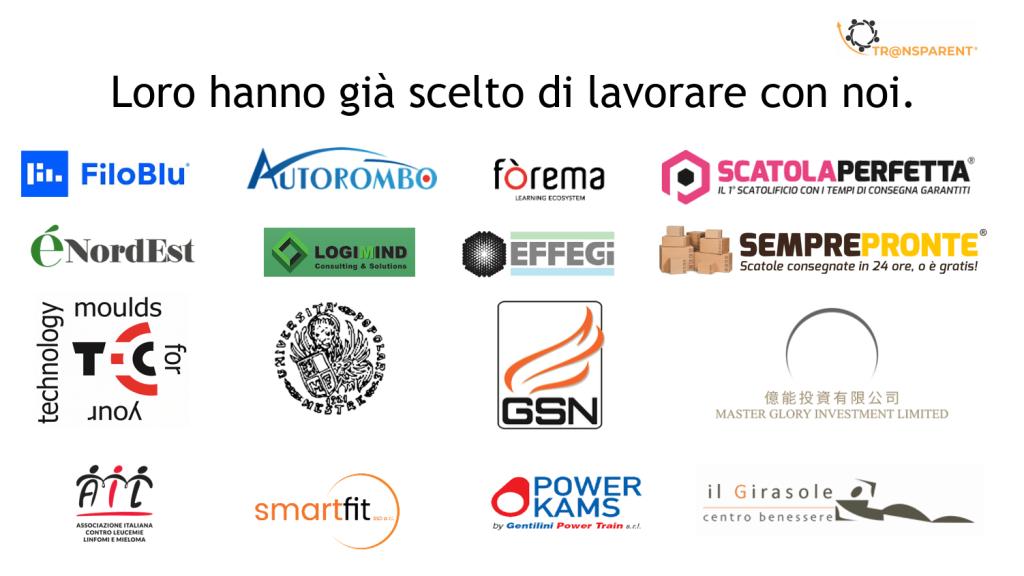 Sponsor Luca Novello H2H Coach
